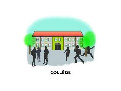 Élection des représentants des parents d'élèves au conseil d'administration du collège